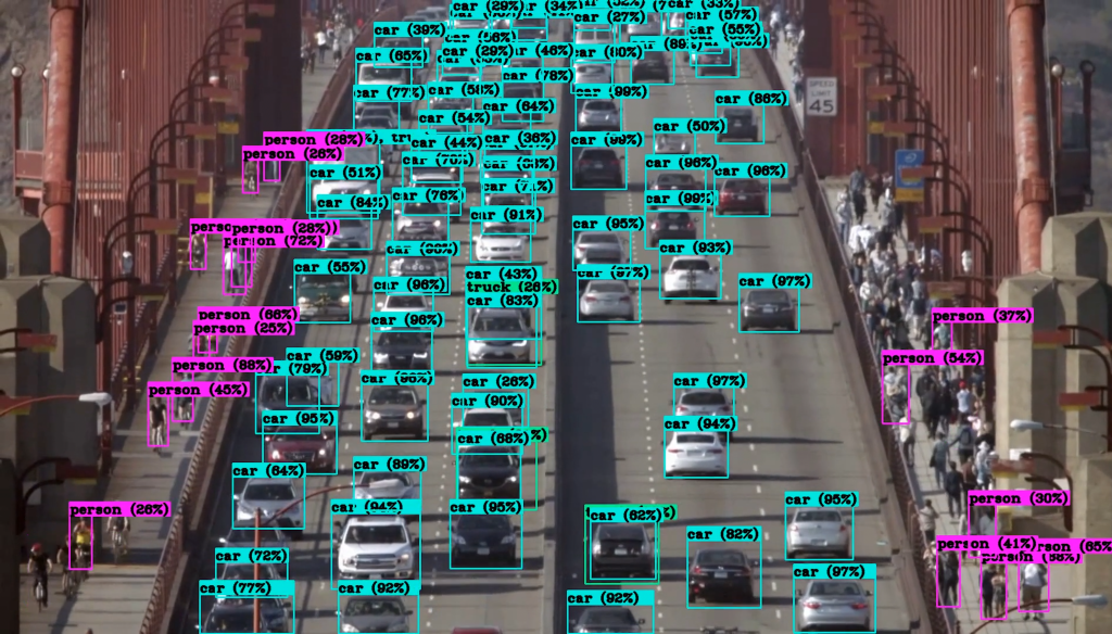 Figure 1. Cars and people, COCO pre-trained. Image: Tegenlicht 2018.